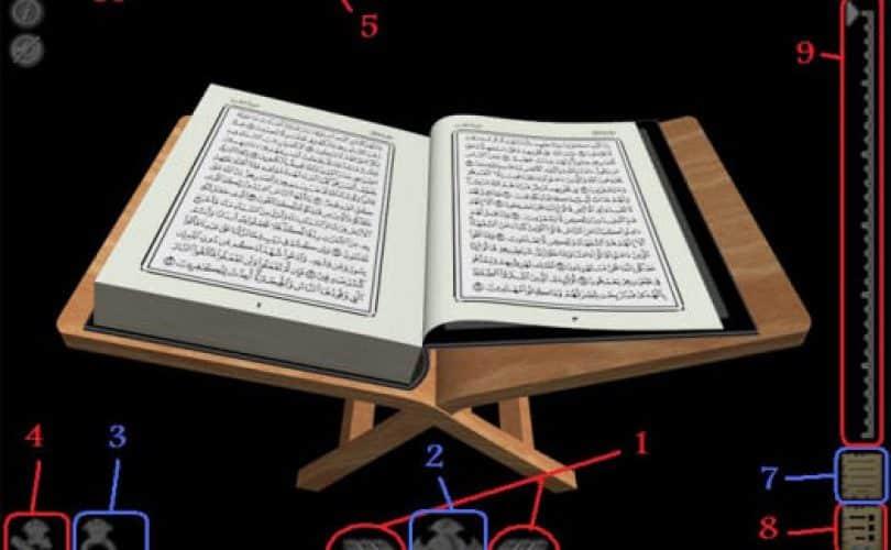 Larangan Syirik Kecil Dalam Al-Qur'an
