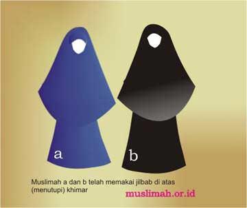 Apakah Kaki Bagian Bawah Wanita Termasuk Aurat?