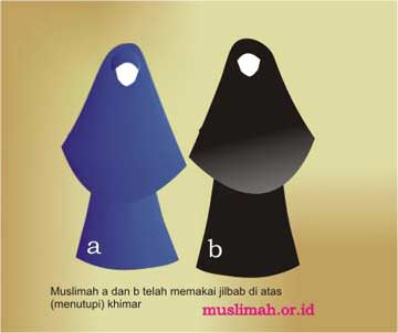 Fatwa Ulama: Bagaimana Menyikapi Wanita Yang Enggan Berjilbab?