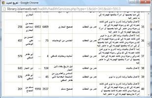 Mencari Hadits Dan Sanadnya Dengan Bantuan Islamweb.Net