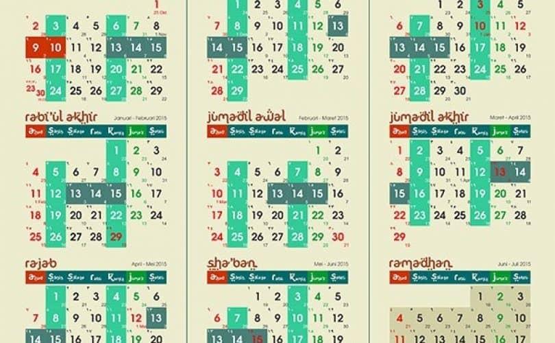 Raihlah Enam Keuntungan Menggunakan Kalender Hijriyyah