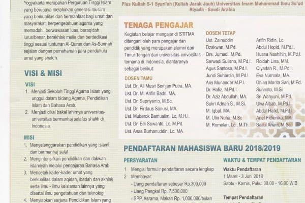 PMB – Sekolah Tinggi Ilmu Tarbiyah Madani STITMA Yogyakarta